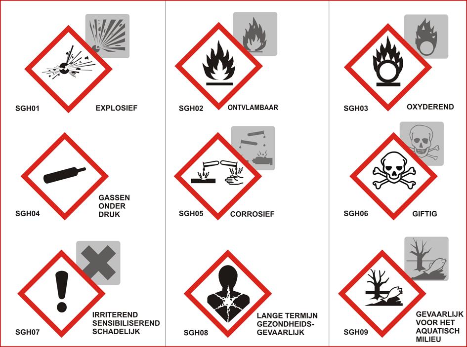 Symbolen gevaarlijke stoffen